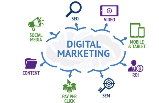 Digital marketing là gì? Tìm hiểu về digital marketing
